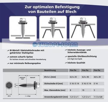 Edelstahl Bohrschraube 6.0x36mm EPDM Vorteilspack 10x - 100x Dünnblech Solar
