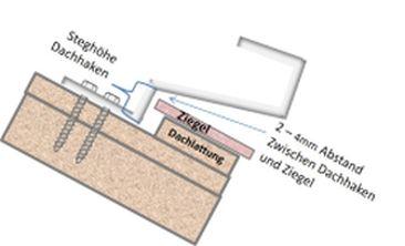 Vario Dachhaken Installationshinweise