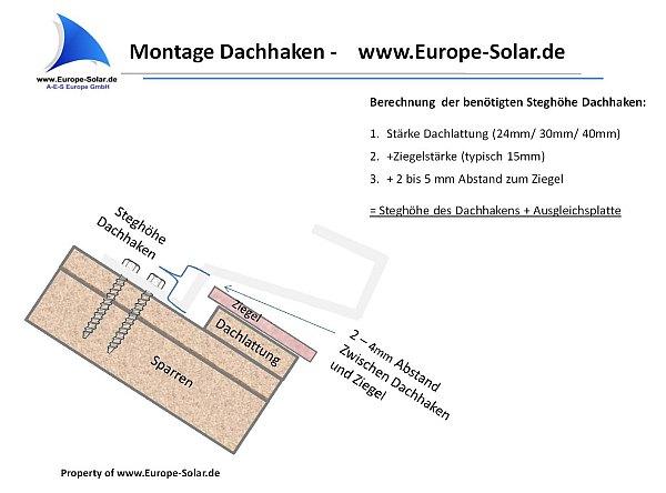 photovoltaik montagesysteme kabel zubeh r selbstmontage pv anlage shop europe. Black Bedroom Furniture Sets. Home Design Ideas